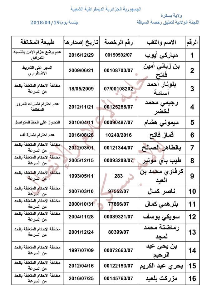 2018/04/19 قائمة السائقين
