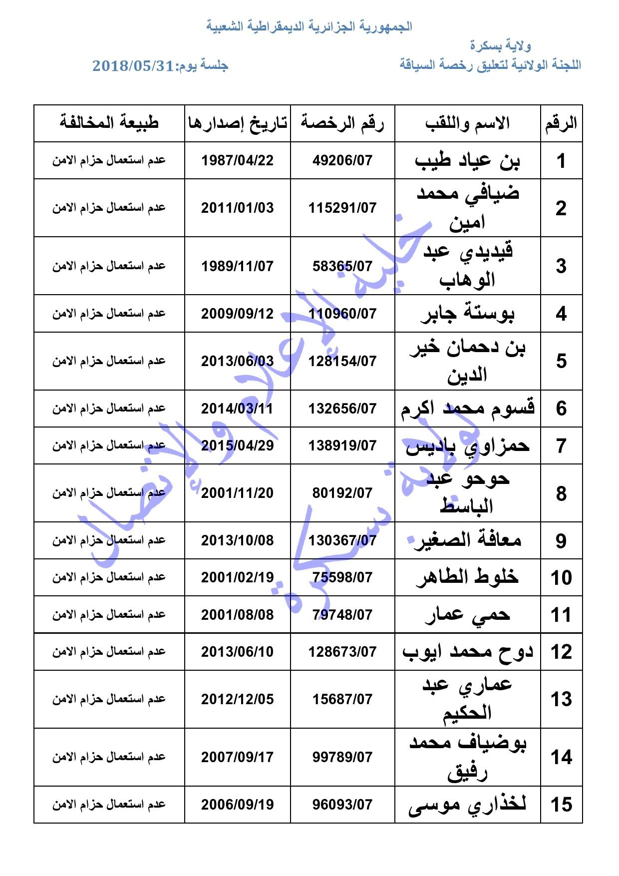 قائمة السائقين المعنيين للمثول أمام اللجنة الولائية لتعليق رخص السياقة ليوم الخميس الموافق لـ 2018/05/31